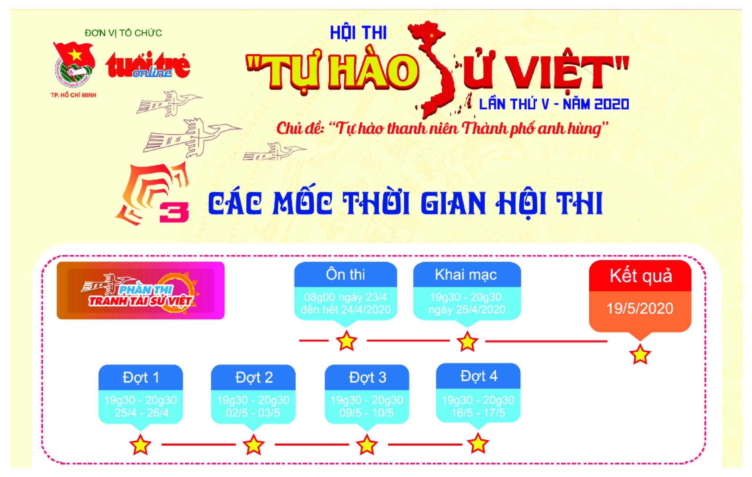 """Thử thách tranh tài cùng Hội thi """"Tự hào sử Việt"""" – Lần V – Năm 2020"""
