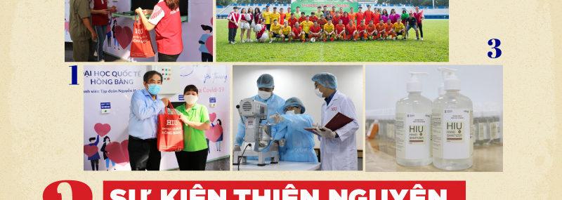 Chương trình thiện nguyện Đại học Quốc tế Hồng Bàng